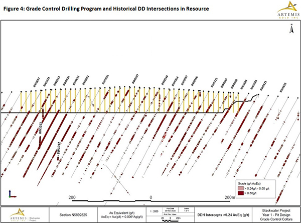Figure 4 - Grade Control Drilling Program and Historical DD Intersections in Resource